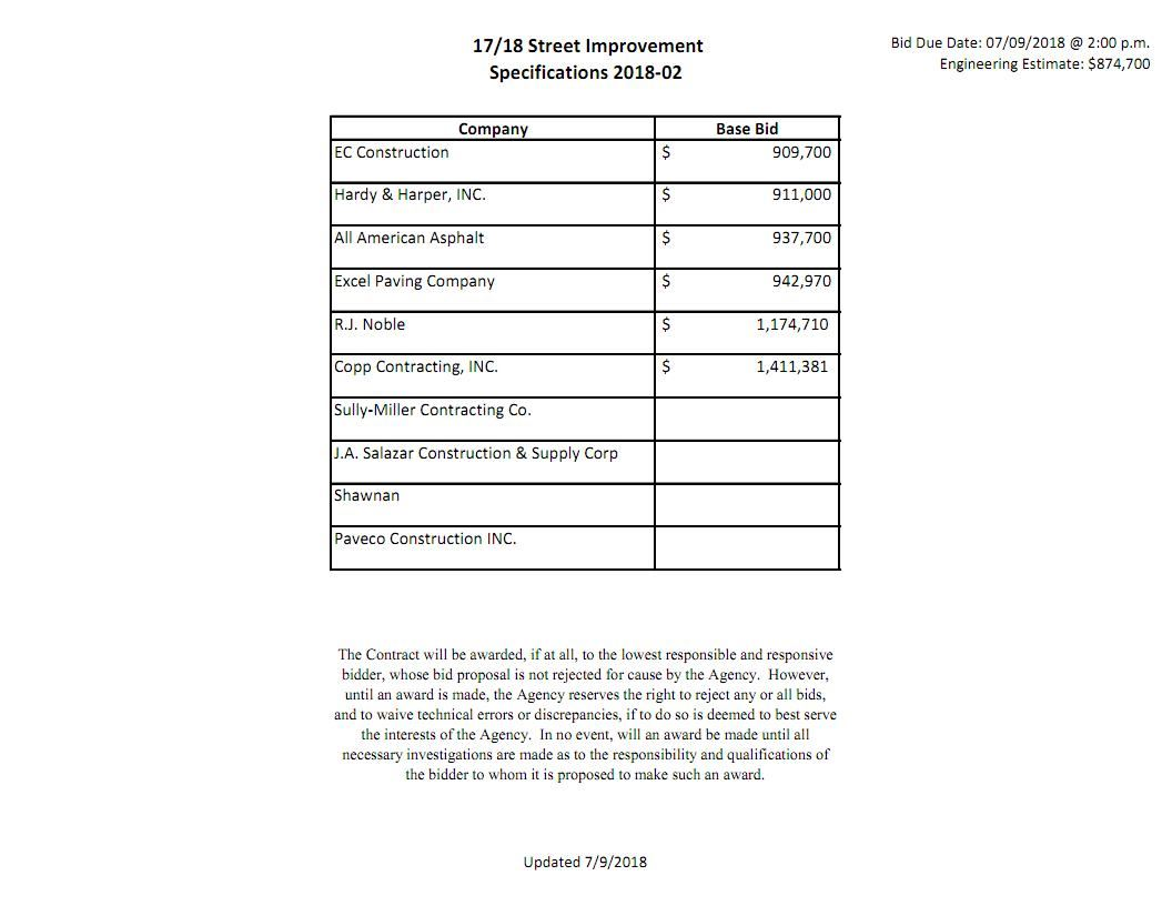 17-18 Street Improvement Preliminary Bid Results